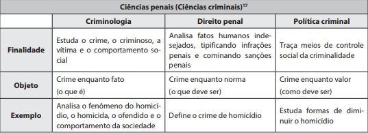 criminologia-ciencias-criminais